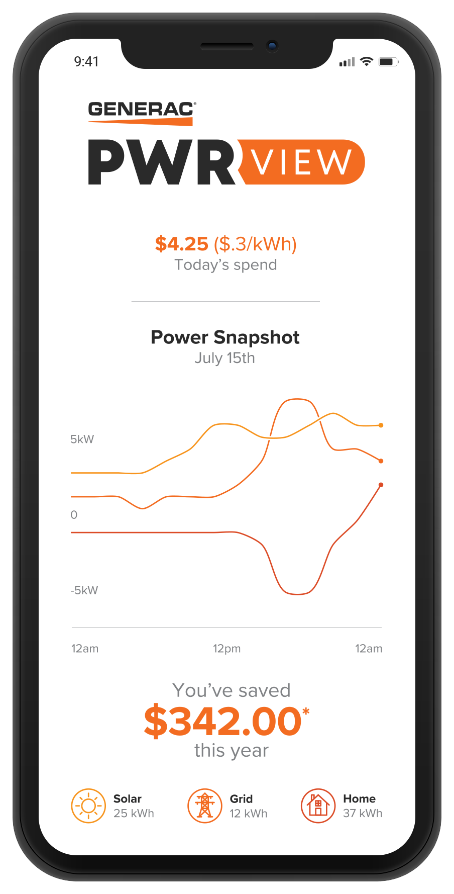 Generac PWRcell Solar Storage Installers in Minnesota | Cedar Creek Energy